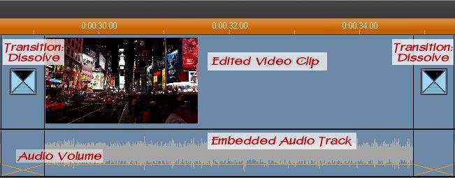 7d-videoediting1109b3