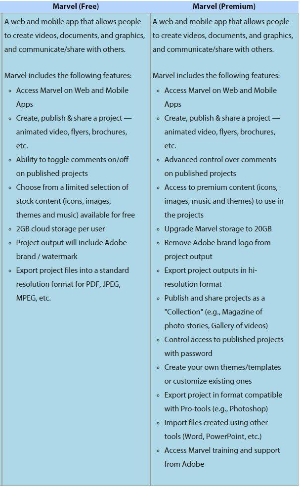 adobe-marvel-app1